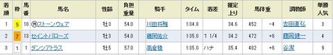 Baidu IME_2015-7-4_23-17-42