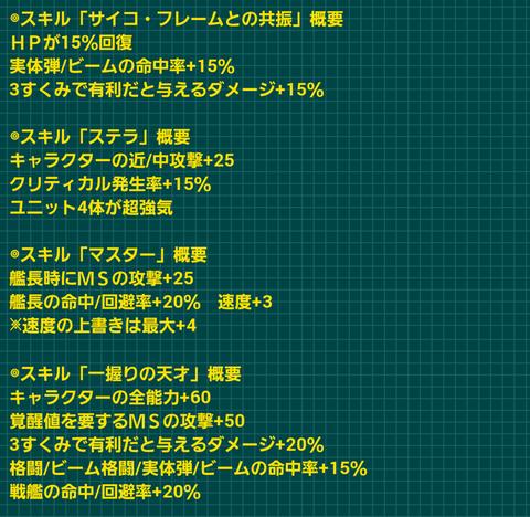 2015年09月キャラリミックス4スキル
