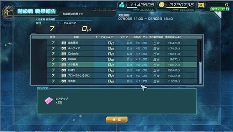 ガンジオ階級戦中止20150708