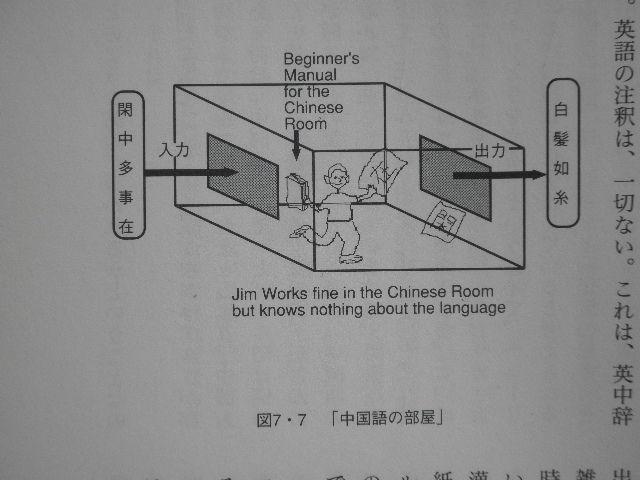 タニノ・クリスチ 研究所 資料室...
