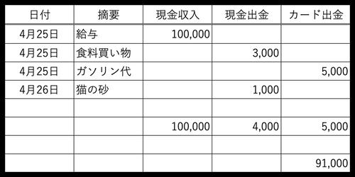 スクリーンショット 2020-04-30 15.28.41のコピー