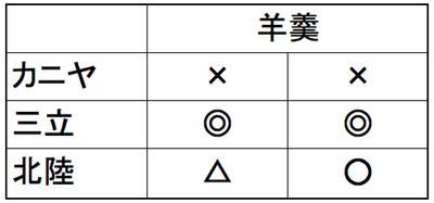 kanpan_tasting01