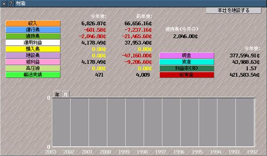 sim201財政