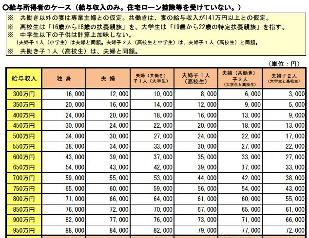 SnapCrab_NoName_2014-5-7_16-13-47_No-00