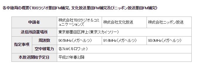 SnapCrab_NoName_2015-1-21_8-58-45_No-00