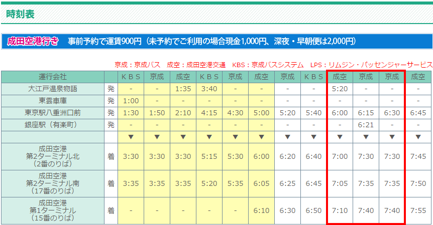 京成高速バス 東京駅〜成田空港900円(東京シャトル)