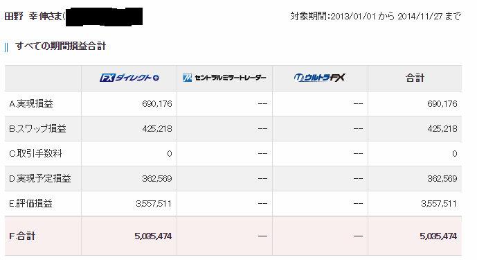 野党「庶民に株高円安の恩恵がない」←は?