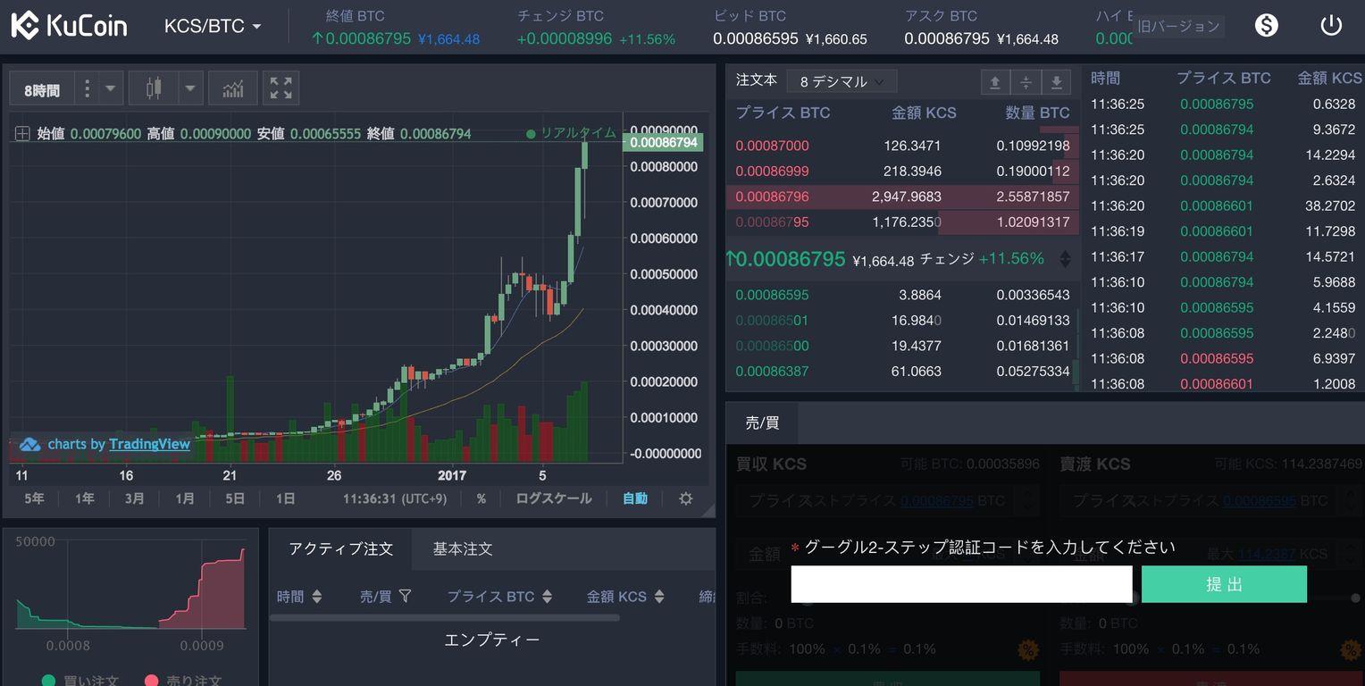 「Kucoin」日本語対応の仮想通貨海外取引所に登録してコイン買ってみた
