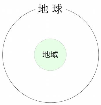 150509 地球と地域