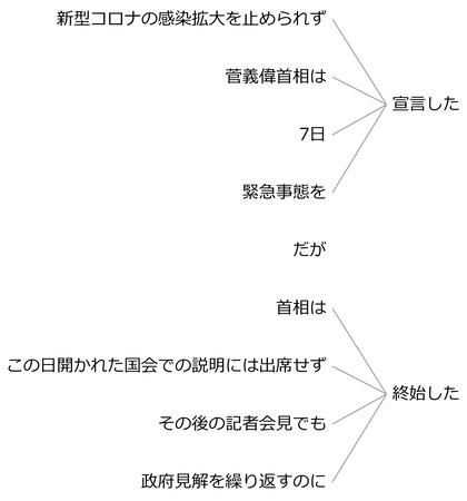 例文71a