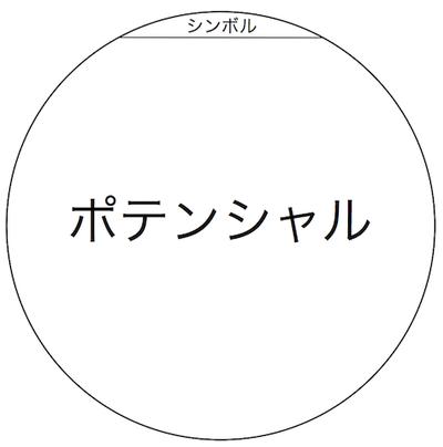 140806 シンボルとポテンシャル