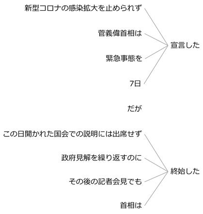 例文71b