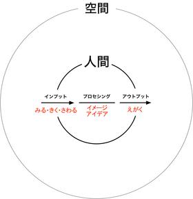 180919 デザイン