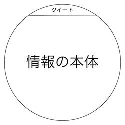 150712 体験の玉の構造