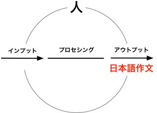 191202 日本語
