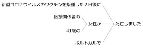 例文69b