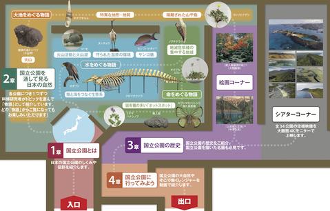 nationalpark_map