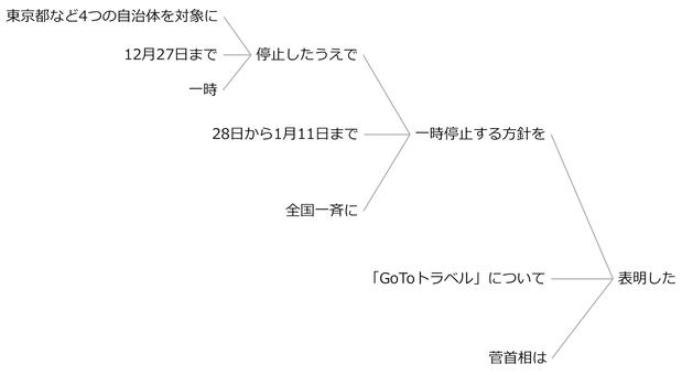 例文67b
