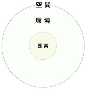 170112b 生態系