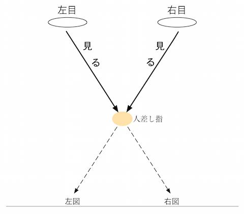 150928 交差法断面図