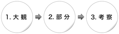 151226 大観