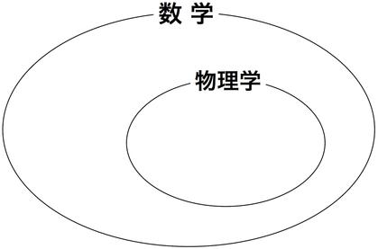 数学と物理