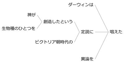 例文76a