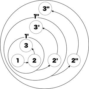 200611c 三段階循環モデル_edited-2