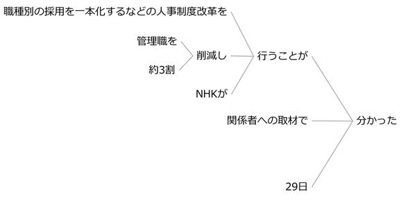 例文72b