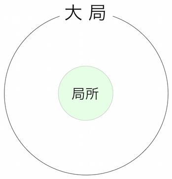 150509b 地球と地域