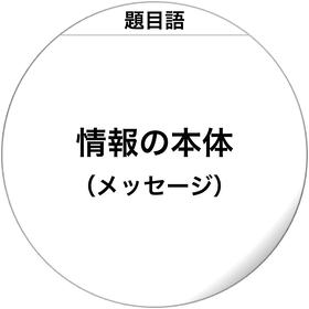 210601 題目語