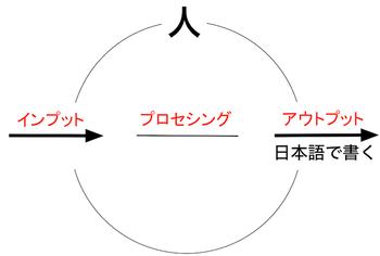 151202 日本語