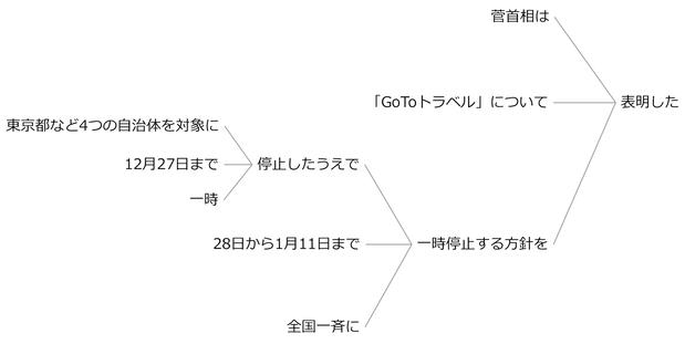 例文67a