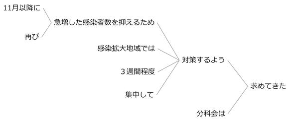 例文66b
