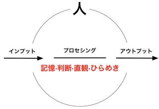 161012 ひらめき