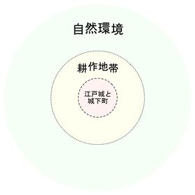 170120 江戸