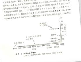 180621 人口増加