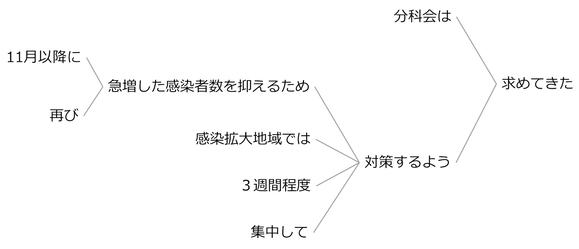 例文66a