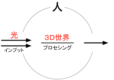 150924 3D世界