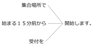例文36b