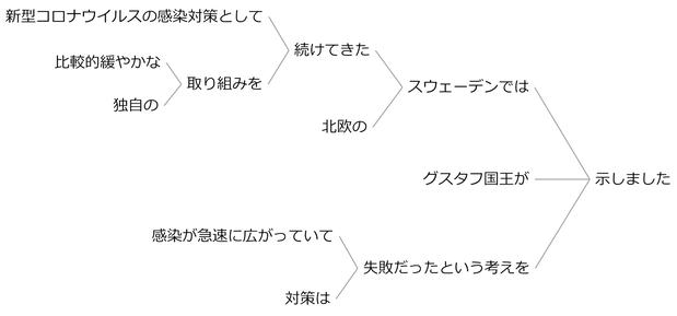 例文68a