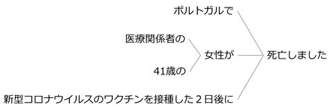 例文69a