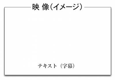 150719 画面と言語