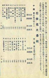 昭和6年花火大会プログラム2