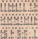 宝塚沿線名勝誌旅館列挙