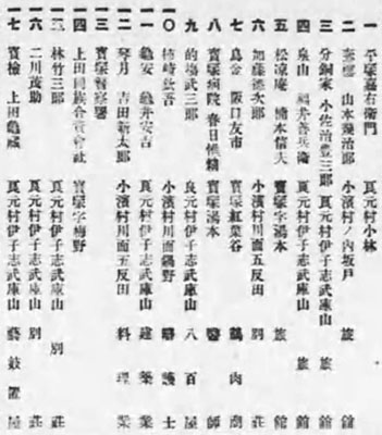 電話帳(ブログ用)