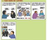 4 【 不動産の譲渡等に関する遵守事項 】