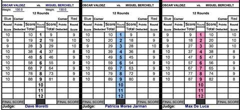 valdez-berchelt-official-scorecards