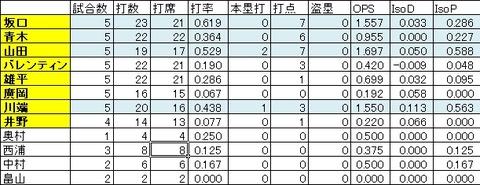 Baidu IME_2018-11-29_1-42-15