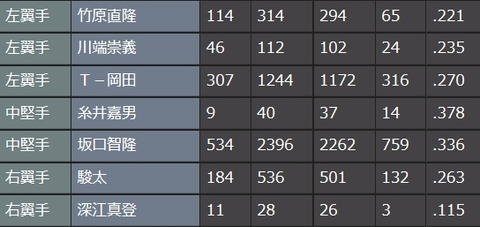 Baidu IME_2015-3-1_4-35-10